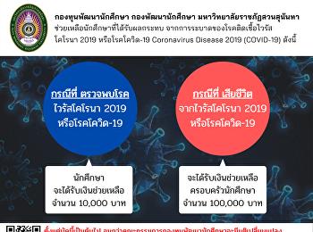 กองทุนพัฒนานักศึกษา กองพัฒนานักศึกษา ช่วยเหลือนักศึกษาที่ได้รับผลกระทบ จากการระบาดของโรคติดเชื้อไวรัส โคโรนา 2019 หรือโรคโควิด-19 Coronavirus Disease 2019 (COVID-19) ดังนี้
